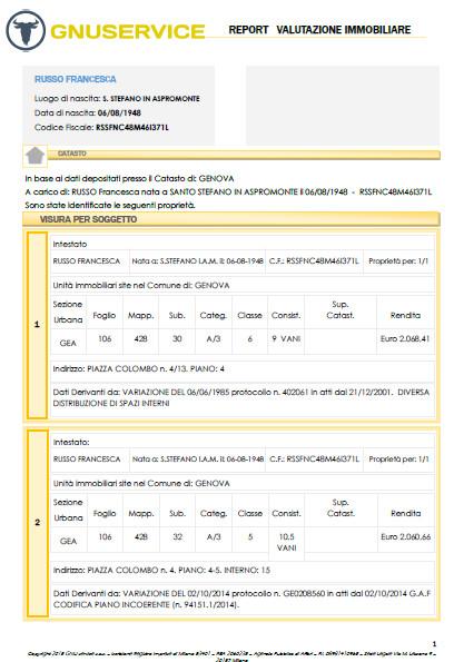 Esempio Valutazione di sintesi - 1