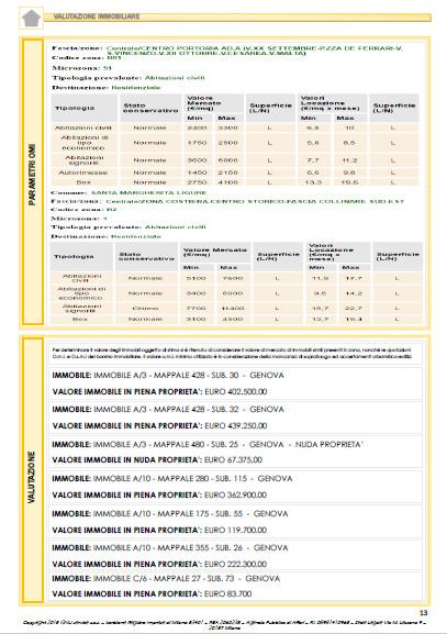 Esempio Valutazione di sintesi - 4